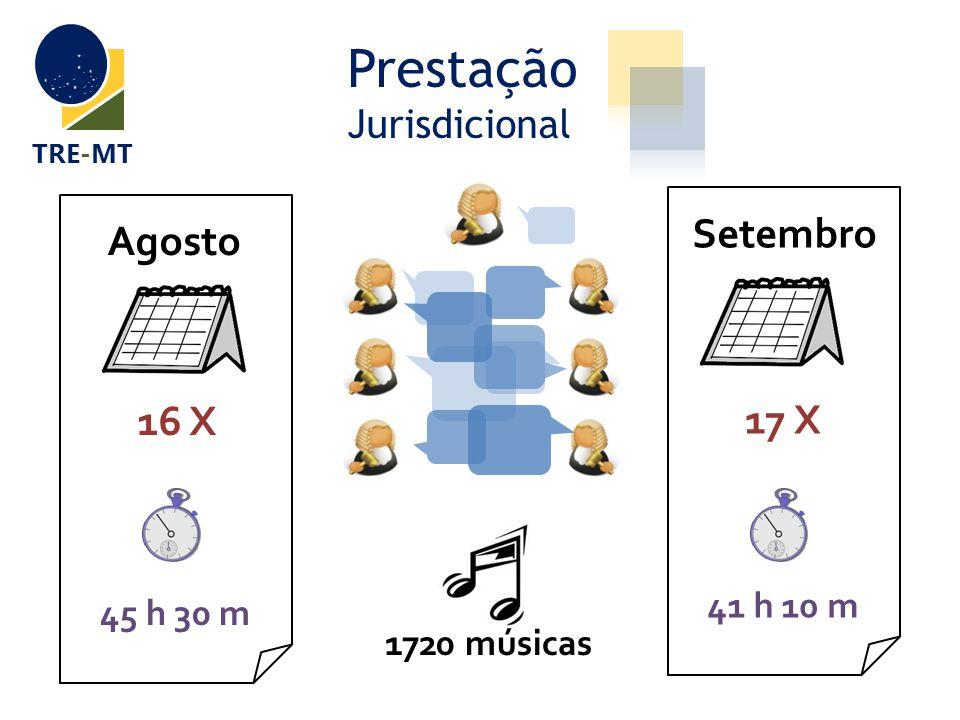 Prestação Jurisdicional TRE-MT Agosto Setembro 16 X 17 X 41 h 10 m 45 h 30 m 1720 músicas