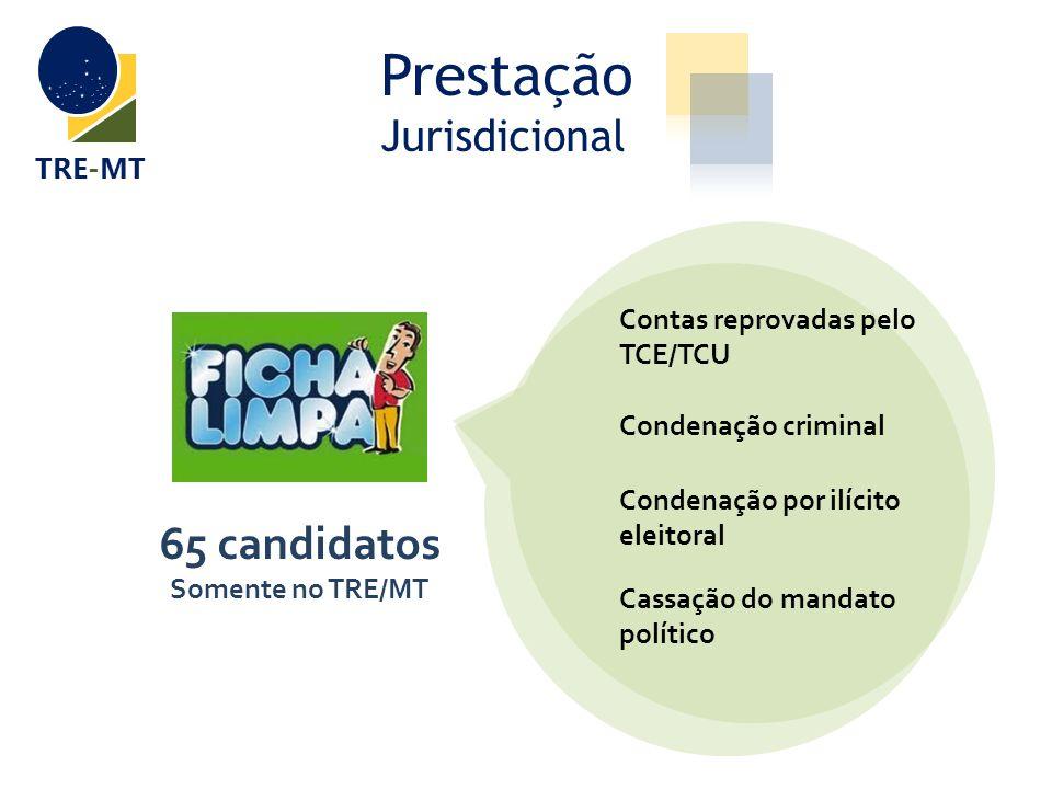 Prestação Jurisdicional TRE-MT 65 candidatos Somente no TRE/MT Contas reprovadas pelo TCE/TCU Condenação criminal Cassação do mandato político Condena