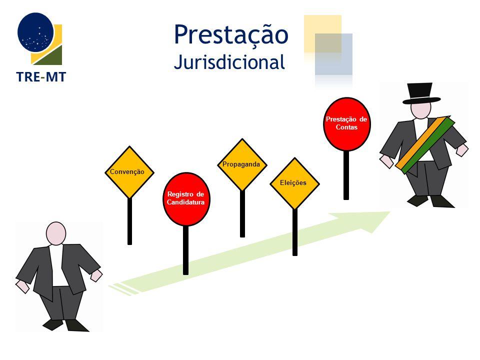 Prestação Jurisdicional TRE-MT ConvençãoPropaganda Prestação de Contas Registro de Candidatura Eleições