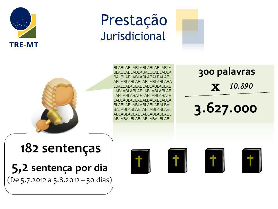 Prestação Jurisdicional TRE-MT 182 sentenças 5,2 sentença por dia (De 5.7.2012 a 5.8.2012 – 30 dias) BLABLABLABLABLABLABLABLA BLABLABLABLABALBLABLABLA