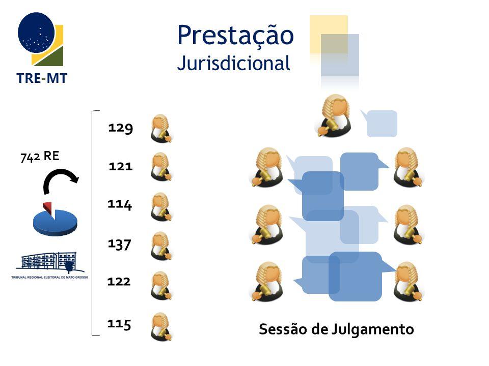 Prestação Jurisdicional TRE-MT 121 137 129 115 114 122 742 RE Sessão de Julgamento