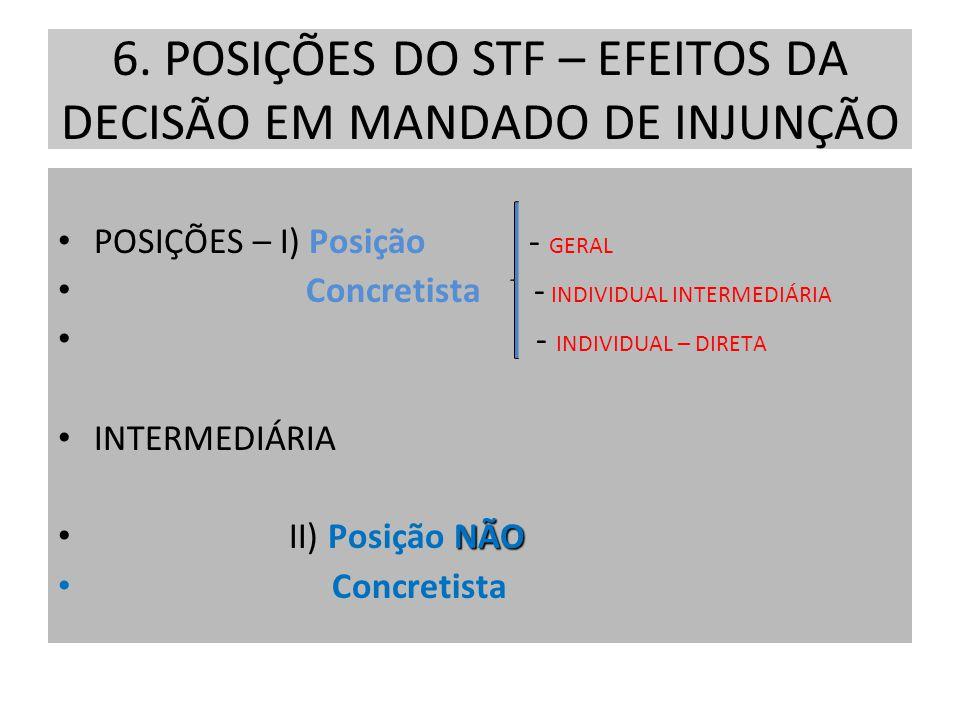 6. POSIÇÕES DO STF – EFEITOS DA DECISÃO EM MANDADO DE INJUNÇÃO POSIÇÕES – I) Posição - GERAL Concretista - INDIVIDUAL INTERMEDIÁRIA - INDIVIDUAL – DIR