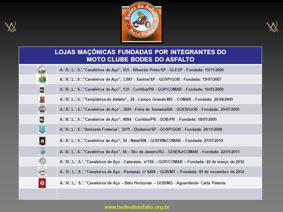 MOTO CLUBE BODES DO ASFALTO TRATADOS E RECONHECIMENTOS MAÇÔNICOS 14/05/2008Tratado de Amizade, Cooperação, Reconhecimento e Entidade ParamaçônicaGOSP/