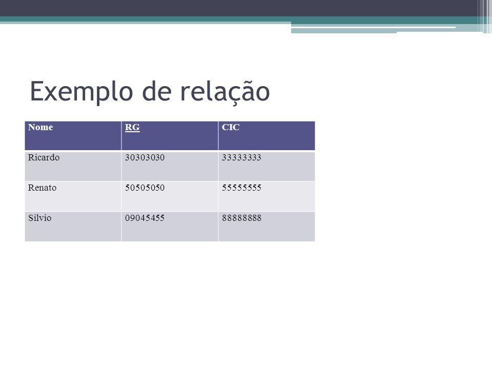 Exemplo de relação NomeRGCIC Ricardo3030303033333333 Renato5050505055555555 Silvio0904545588888888