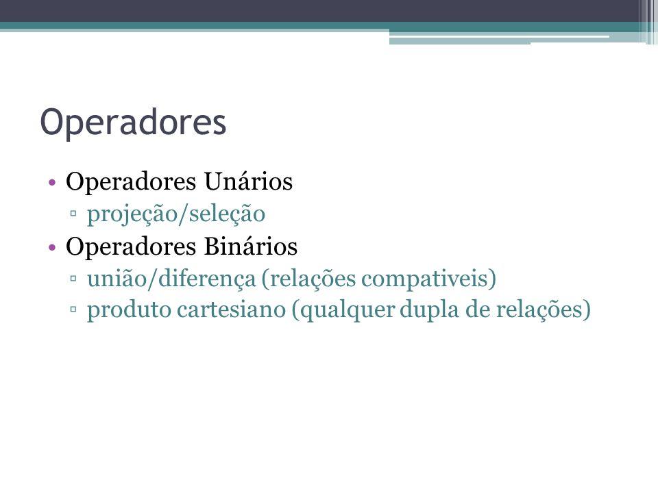 Operadores Operadores Unários ▫projeção/seleção Operadores Binários ▫união/diferença (relações compativeis) ▫produto cartesiano (qualquer dupla de rel
