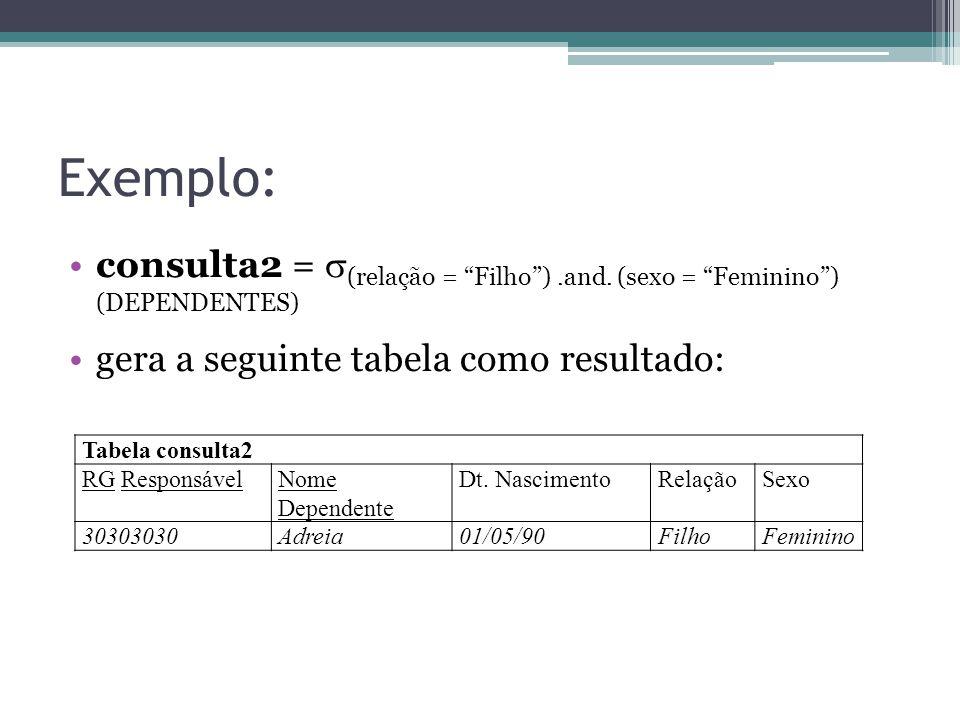 """Exemplo: consulta2 =  (relação = """"Filho"""").and. (sexo = """"Feminino"""") (DEPENDENTES) gera a seguinte tabela como resultado: Tabela consulta2 RG Responsáv"""