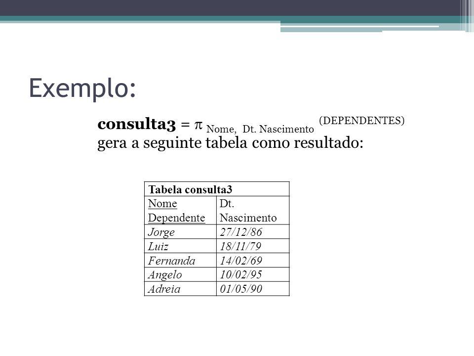 Exemplo: Tabela consulta3 Nome Dependente Dt. Nascimento Jorge27/12/86 Luiz18/11/79 Fernanda14/02/69 Angelo10/02/95 Adreia01/05/90 consulta3 =  Nome,