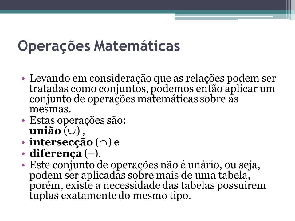 Operações Matemáticas Levando em consideração que as relações podem ser tratadas como conjuntos, podemos então aplicar um conjunto de operações matemá