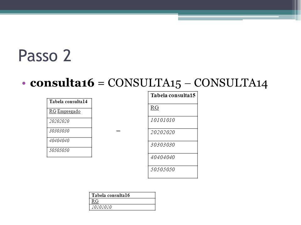 Passo 2 consulta16 = CONSULTA15  CONSULTA14 Tabela consulta16 RG 10101010 Tabela consulta14 RG Empregado 20202020 30303030 40404040 50505050 Tabela c