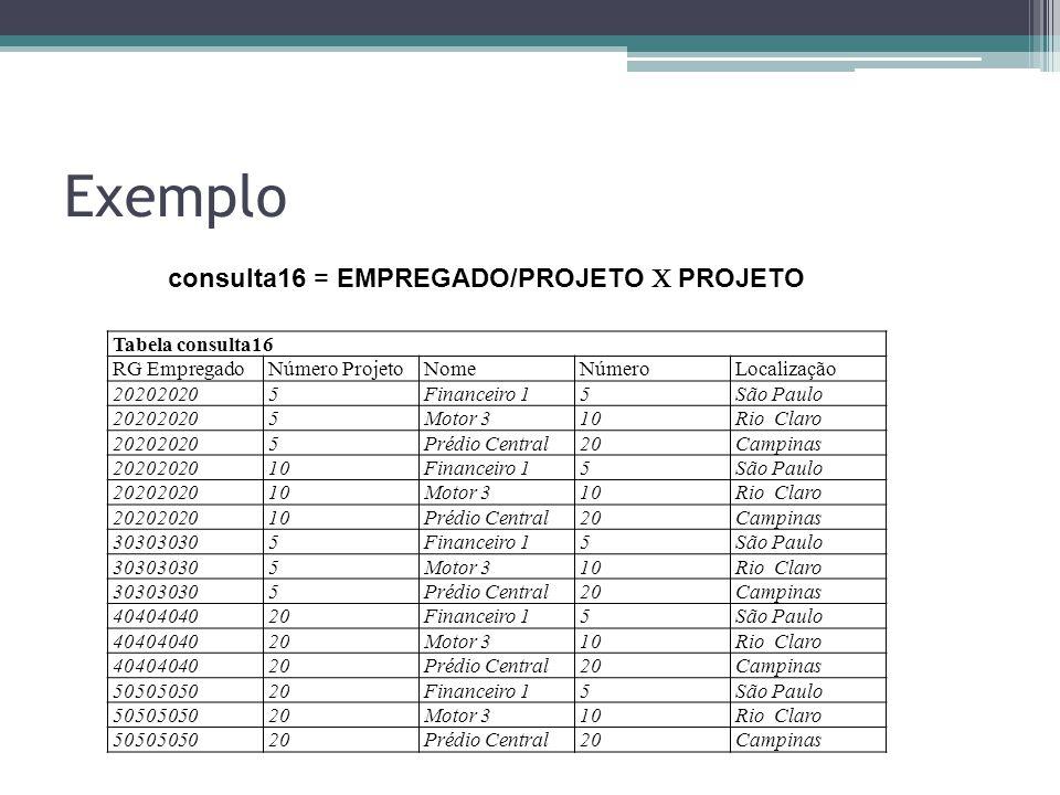 Exemplo Tabela consulta16 RG EmpregadoNúmero ProjetoNomeNúmeroLocalização 202020205Financeiro 15São Paulo 202020205Motor 310Rio Claro 202020205Prédio