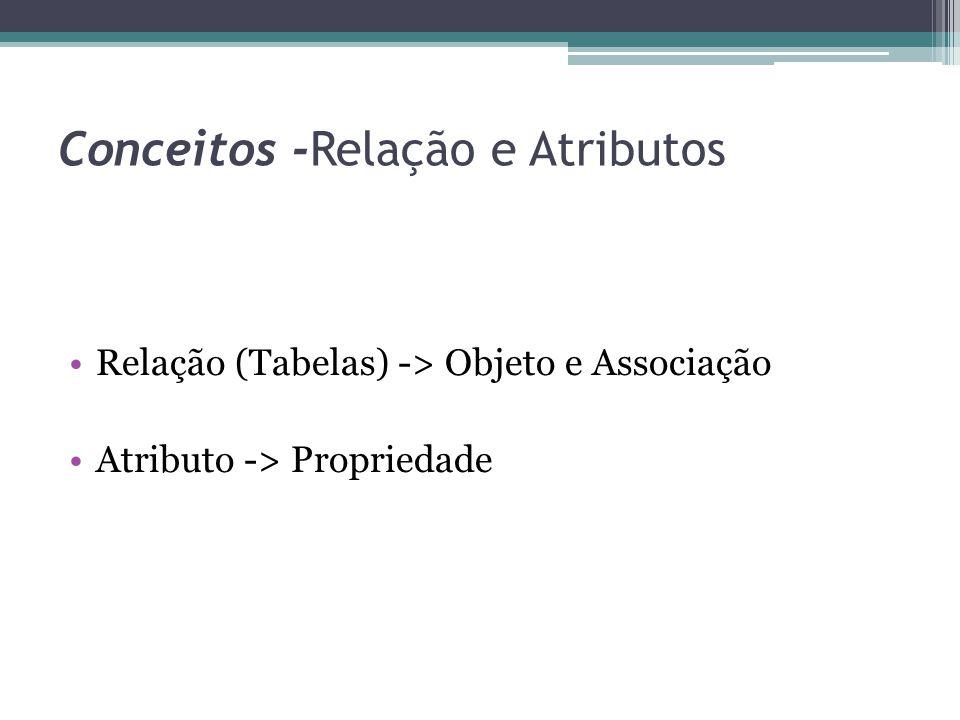 Conceitos -Relação e Atributos Relação (Tabelas) -> Objeto e Associação Atributo -> Propriedade