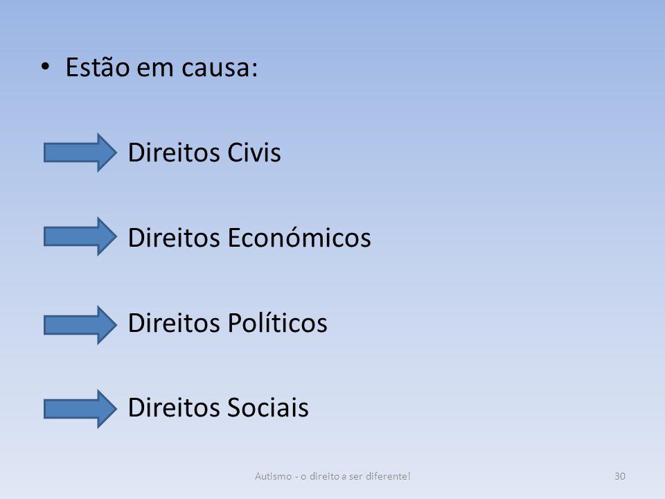 Estão em causa: Direitos Civis Direitos Económicos Direitos Políticos Direitos Sociais 30Autismo - o direito a ser diferente!