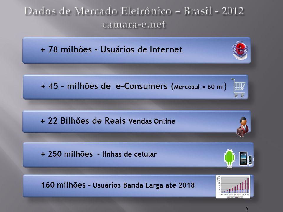 + 78 milhões - Usuários de Internet + 22 Bilhões de Reais Vendas Online + 250 milhões - linhas de celular 160 milhões - Usuários Banda Larga até 2018 6 + 45 – milhões de e-Consumers ( Mercosul = 60 mi )