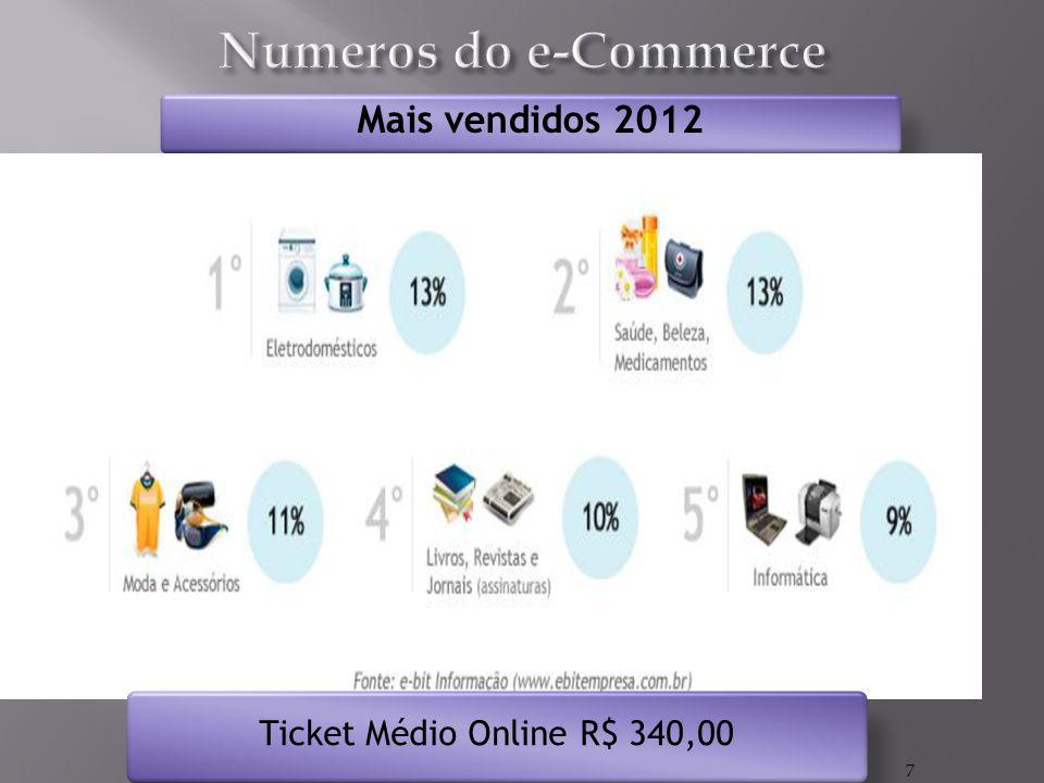 Fonte: camara-e.net – Câmara Brasileira de Comércio Eletrônico E-Commerce: Primeira Década 8