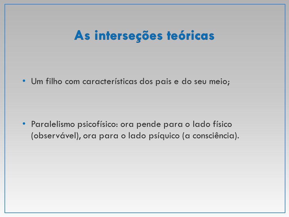 Outras áreas envolvidas: Filosofia, Neurologia, Sociologia, Linguística e Psicanálise.