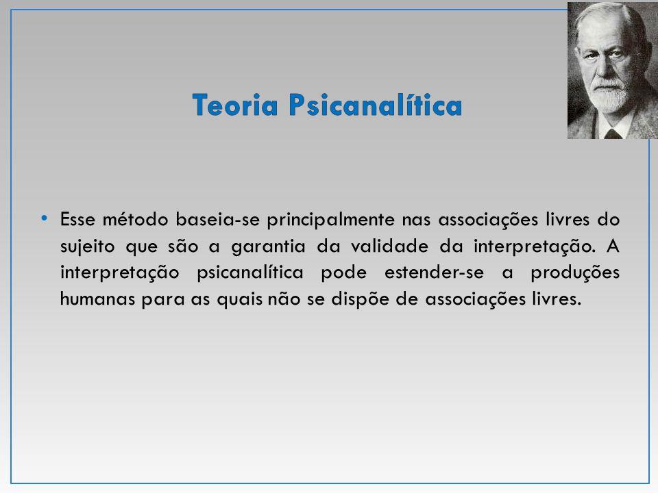 Escolham uma das teorias abordadas e discutam a sua importância para o trabalho psicopedagógico.