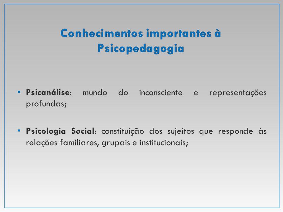Psicanálise: mundo do inconsciente e representações profundas; Psicologia Social: constituição dos sujeitos que responde às relações familiares, grupa