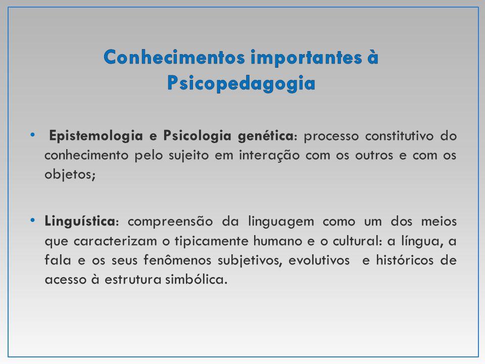 Epistemologia e Psicologia genética: processo constitutivo do conhecimento pelo sujeito em interação com os outros e com os objetos; Linguística: comp