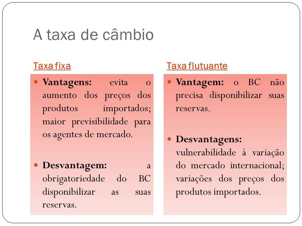 A taxa de câmbio Taxa fixaTaxa flutuante Vantagens: evita o aumento dos preços dos produtos importados; maior previsibilidade para os agentes de merca