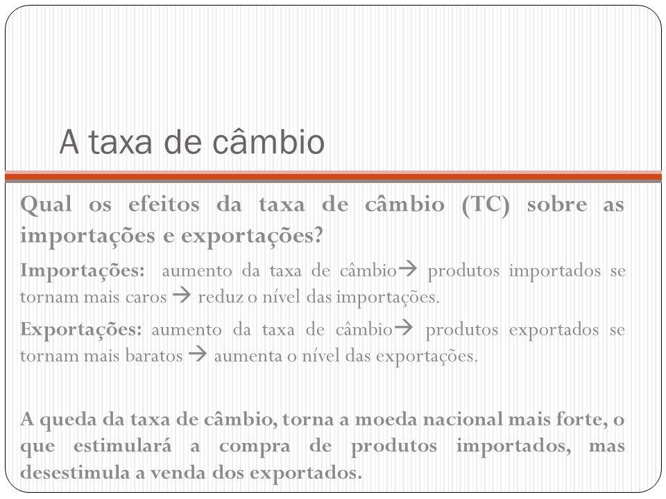 A taxa de câmbio Qual os efeitos da taxa de câmbio (TC) sobre as importações e exportações? Importações: aumento da taxa de câmbio  produtos importad