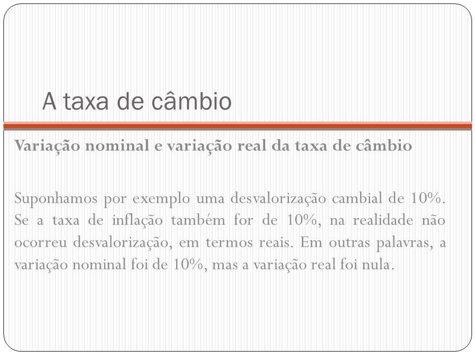 A taxa de câmbio Variação nominal e variação real da taxa de câmbio Suponhamos por exemplo uma desvalorização cambial de 10%. Se a taxa de inflação ta