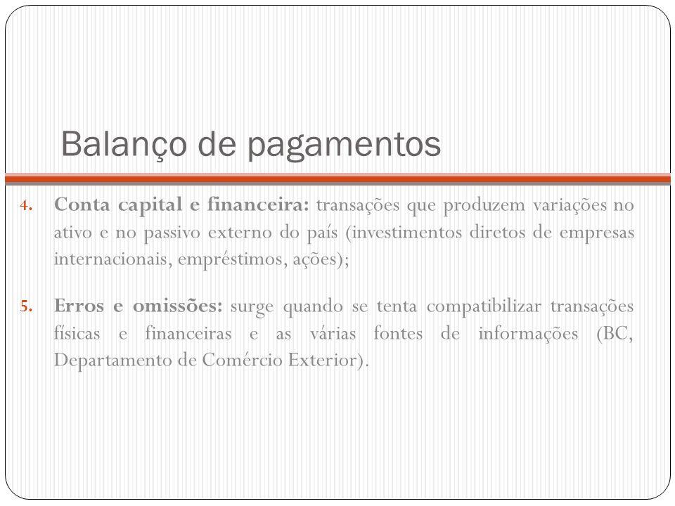 Balanço de pagamentos 4. Conta capital e financeira: transações que produzem variações no ativo e no passivo externo do país (investimentos diretos de