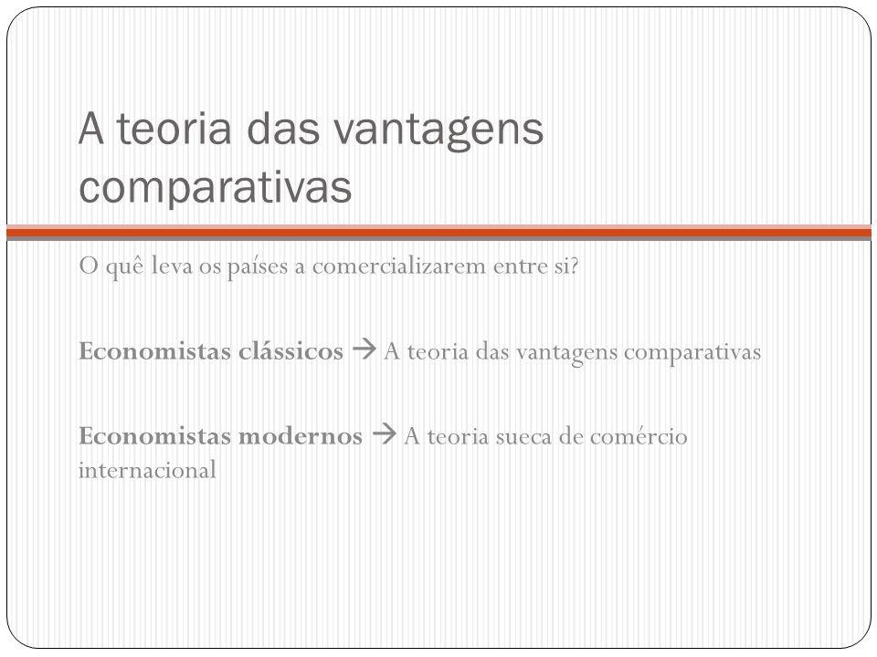 A teoria das vantagens comparativas O quê leva os países a comercializarem entre si? Economistas clássicos  A teoria das vantagens comparativas Econo