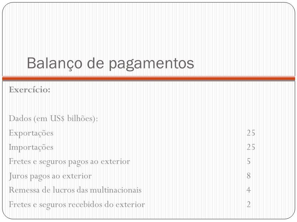 Balanço de pagamentos Exercício: Dados (em US$ bilhões): Exportações25 Importações25 Fretes e seguros pagos ao exterior 5 Juros pagos ao exterior8 Rem