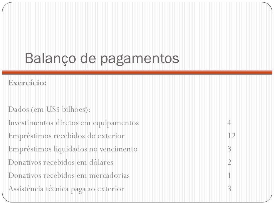 Balanço de pagamentos Exercício: Dados (em US$ bilhões): Investimentos diretos em equipamentos4 Empréstimos recebidos do exterior12 Empréstimos liquid
