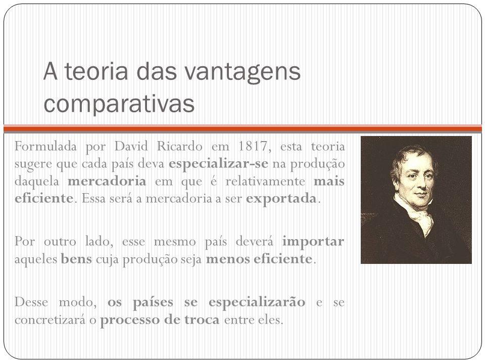 A teoria das vantagens comparativas Formulada por David Ricardo em 1817, esta teoria sugere que cada país deva especializar-se na produção daquela mer