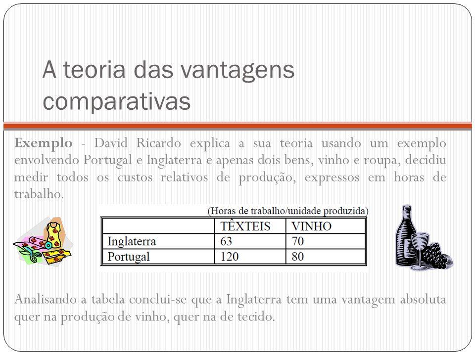 A teoria das vantagens comparativas Exemplo - David Ricardo explica a sua teoria usando um exemplo envolvendo Portugal e Inglaterra e apenas dois bens