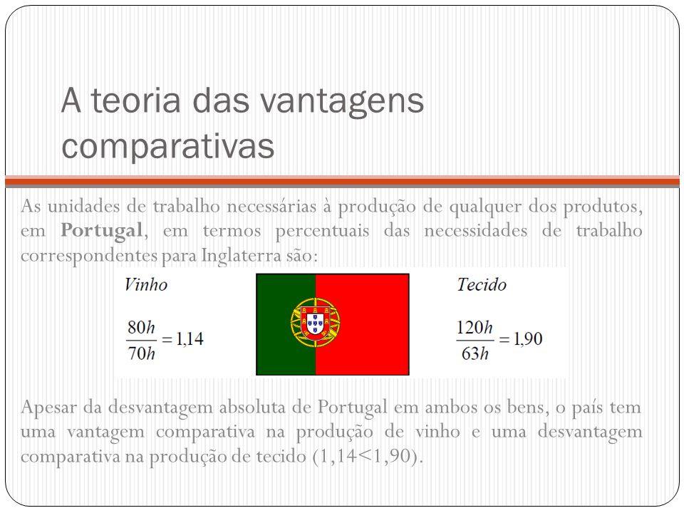 A teoria das vantagens comparativas As unidades de trabalho necessárias à produção de qualquer dos produtos, em Portugal, em termos percentuais das ne