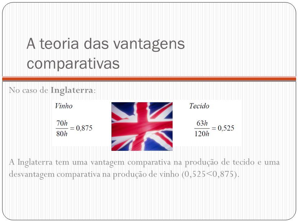 A teoria das vantagens comparativas No caso de Inglaterra: A Inglaterra tem uma vantagem comparativa na produção de tecido e uma desvantagem comparati