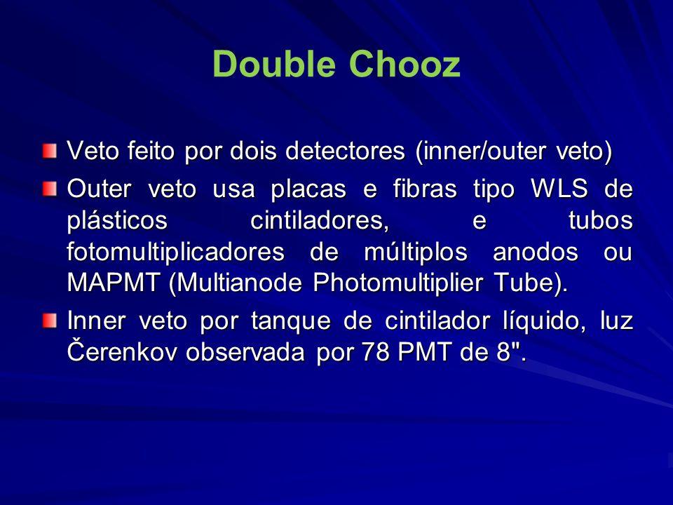 2 - Componentes do Sistema de veto Placas cintiladoras Fibras WLS Tubos fotomultiplicadores tipo MAPMT Eletrônica de aquisição de dados