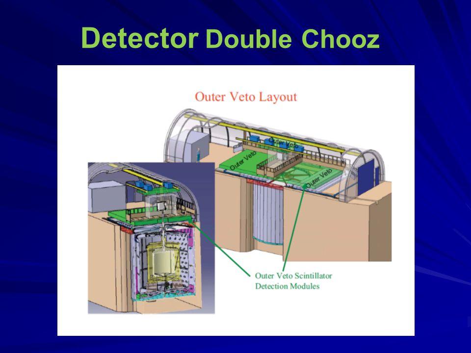 Sistema de Teste - Componentes Câmara escura Osciloscópio TDS 1012B Fontes DC, de alta e baixa tensão Computador PMTs: Hamamatsu R5912 de 8 e MAPMT Hamamatsu H7546A de 64 canais