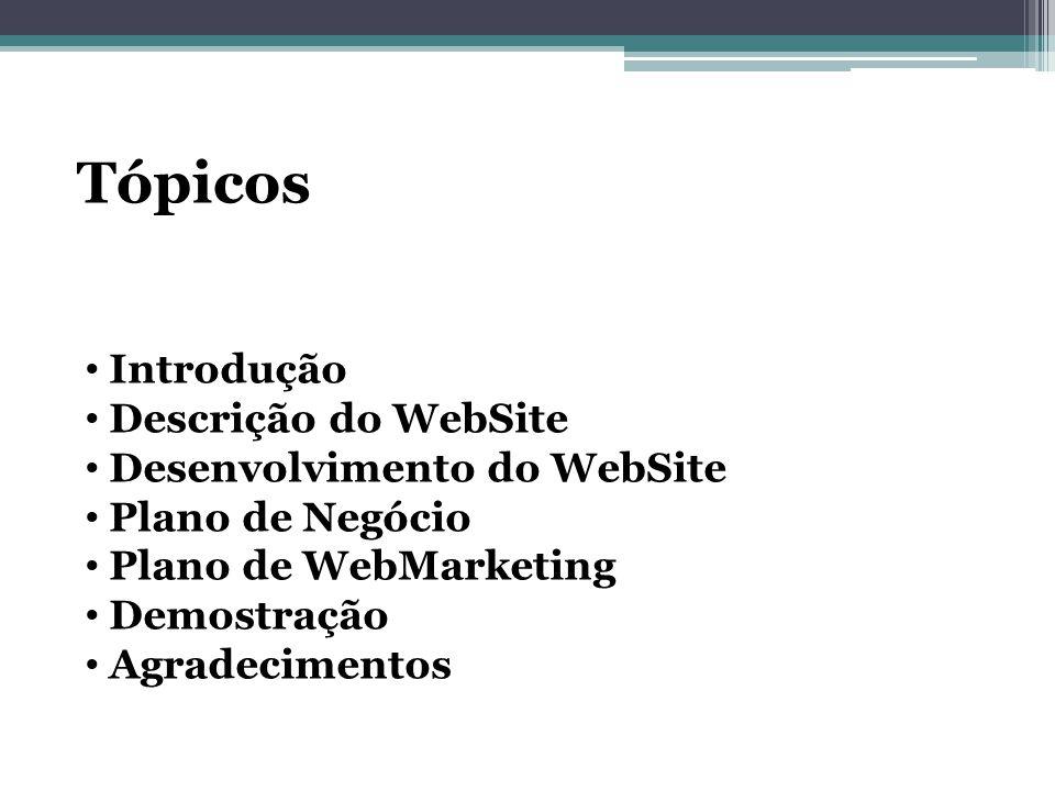 Tópicos Introdução Descrição do WebSite Desenvolvimento do WebSite Plano de Negócio Plano de WebMarketing Demostração Agradecimentos