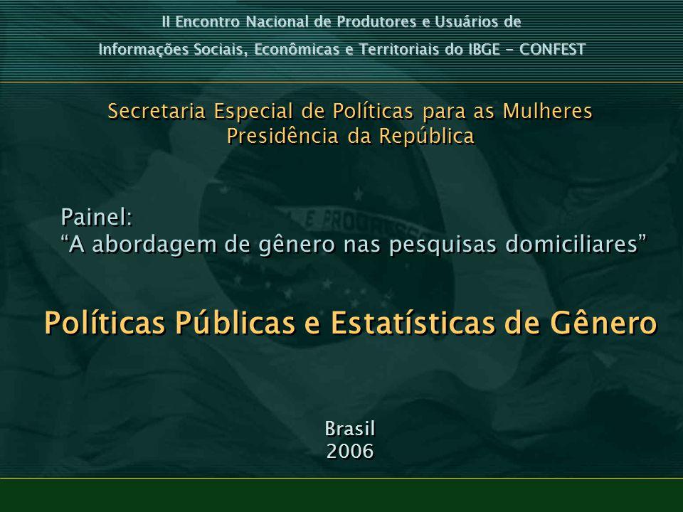 """Secretaria Especial de Políticas para as Mulheres Presidência da República Painel: """"A abordagem de gênero nas pesquisas domiciliares"""" Políticas Públic"""