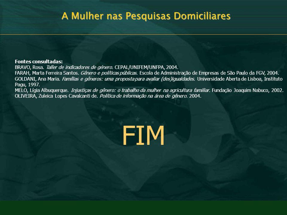 A Mulher nas Pesquisas Domiciliares FIM Fontes consultadas: BRAVO, Rosa. Taller de indicadores de género. CEPAL/UNIFEM/UNFPA, 2004. FARAH, Marta Ferre