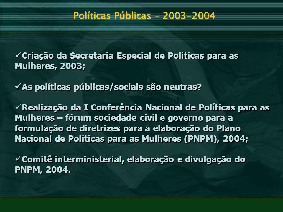Criação da Secretaria Especial de Políticas para as Mulheres, 2003; As políticas públicas/sociais são neutras? Realização da I Conferência Nacional de