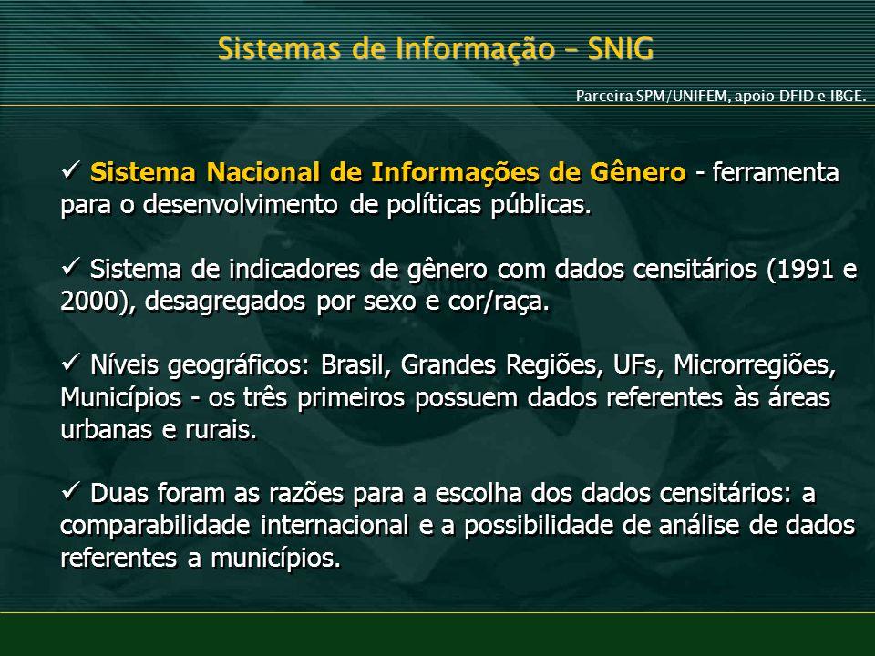 Sistema Nacional de Informações de Gênero - ferramenta para o desenvolvimento de políticas públicas. Sistema de indicadores de gênero com dados censit
