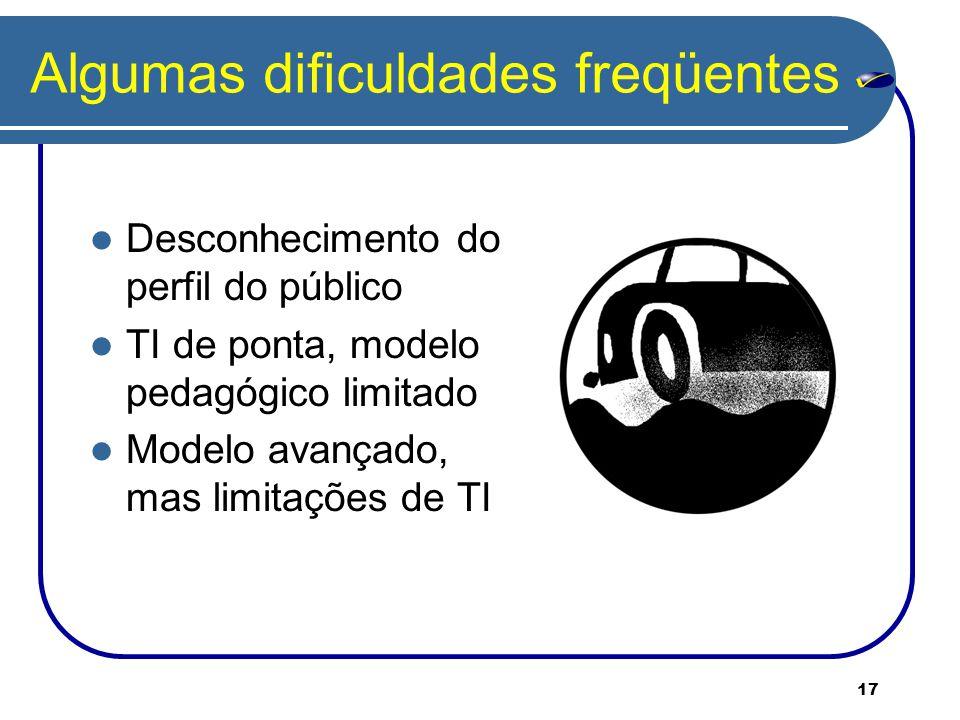 17 Algumas dificuldades freqüentes Desconhecimento do perfil do público TI de ponta, modelo pedagógico limitado Modelo avançado, mas limitações de TI