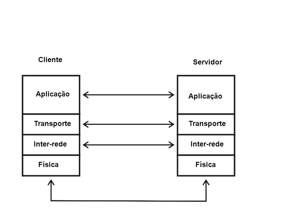 10 SNMP / Pilha TCP/IP Aplicação Transporte Inter-rede Física Inter-rede Física Cliente Servidor