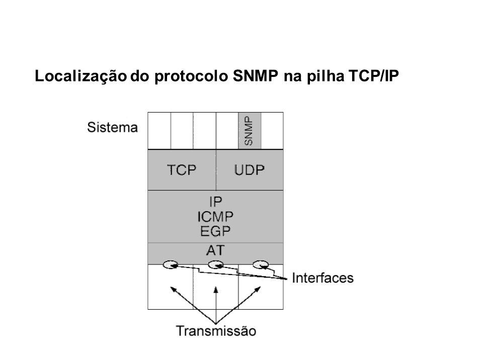 11 SNMP / Localização SNMP Localização do protocolo SNMP na pilha TCP/IP