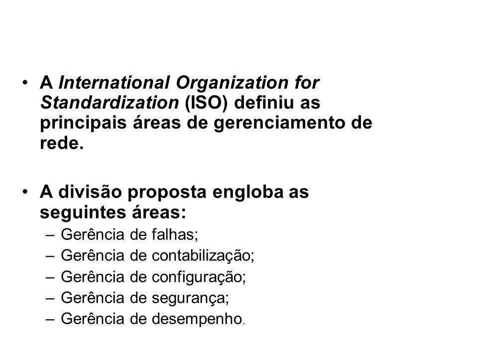 3 SNMP / Gerência de Redes A International Organization for Standardization (ISO) definiu as principais áreas de gerenciamento de rede.