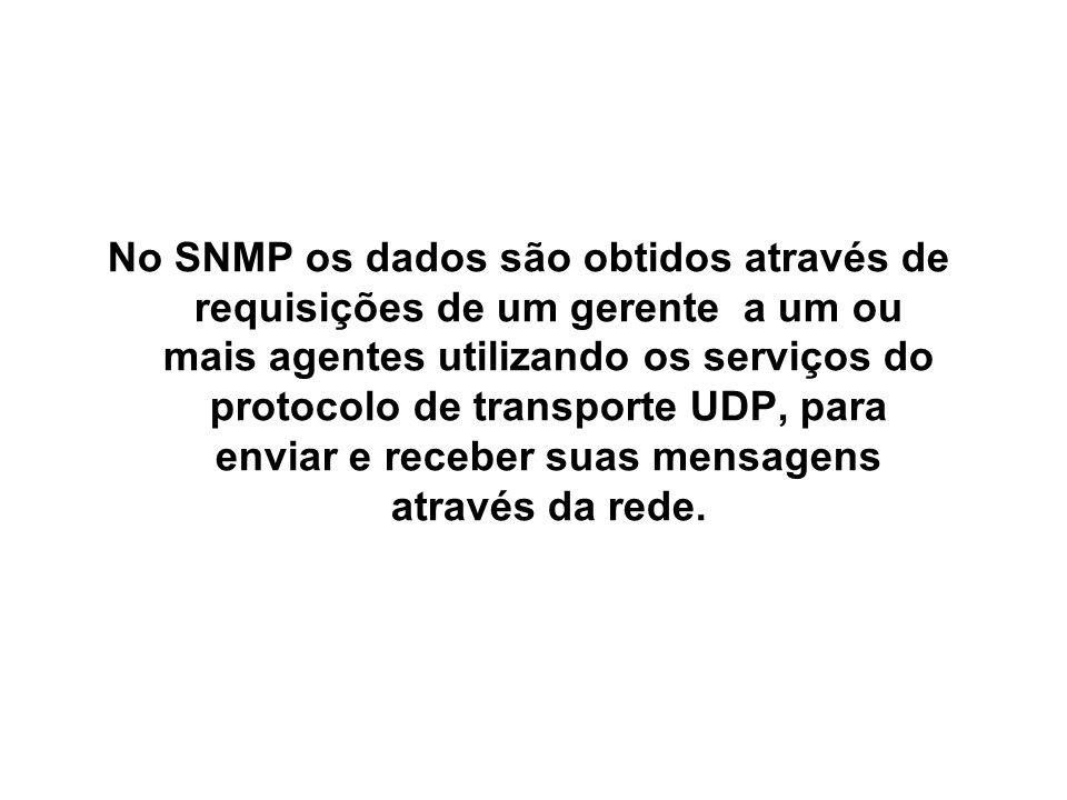 5 SNMP No SNMP os dados são obtidos através de requisições de um gerente a um ou mais agentes utilizando os serviços do protocolo de transporte UDP, para enviar e receber suas mensagens através da rede.