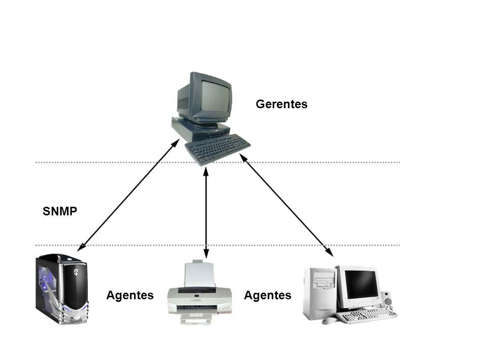7 SNMP / Modelo de gerência SNMP Gerentes SNMP Agentes