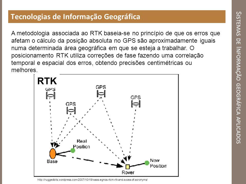 S ISTEMAS DE I NFORMAÇÃO GEOGRÁFICA APLICADOS Tecnologias de Informação Geográfica A metodologia associada ao RTK baseia-se no princípio de que os err