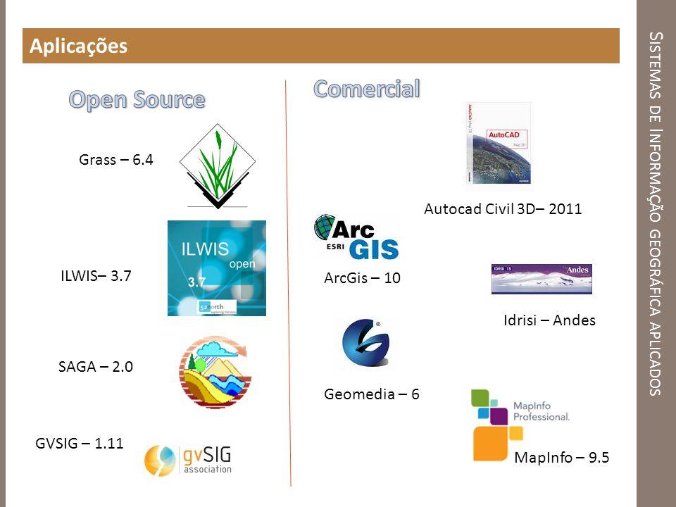 S ISTEMAS DE I NFORMAÇÃO GEOGRÁFICA APLICADOS Aplicações Grass – 6.4 ILWIS– 3.7 SAGA – 2.0 Autocad Civil 3D– 2011 ArcGis – 10 MapInfo – 9.5 Idrisi – A