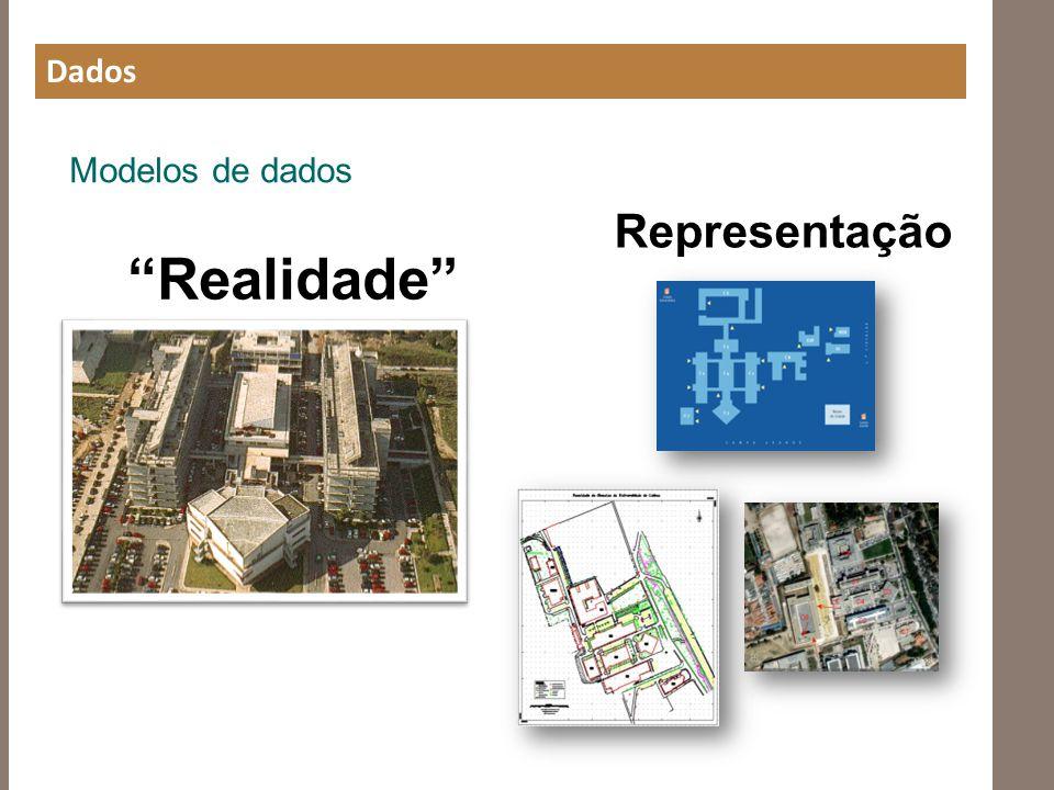 """Modelos de dados """"Realidade"""" Representação Dados"""