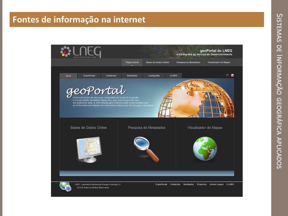 S ISTEMAS DE I NFORMAÇÃO GEOGRÁFICA APLICADOS Fontes de informação na internet